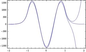 squarewell eigenfunction